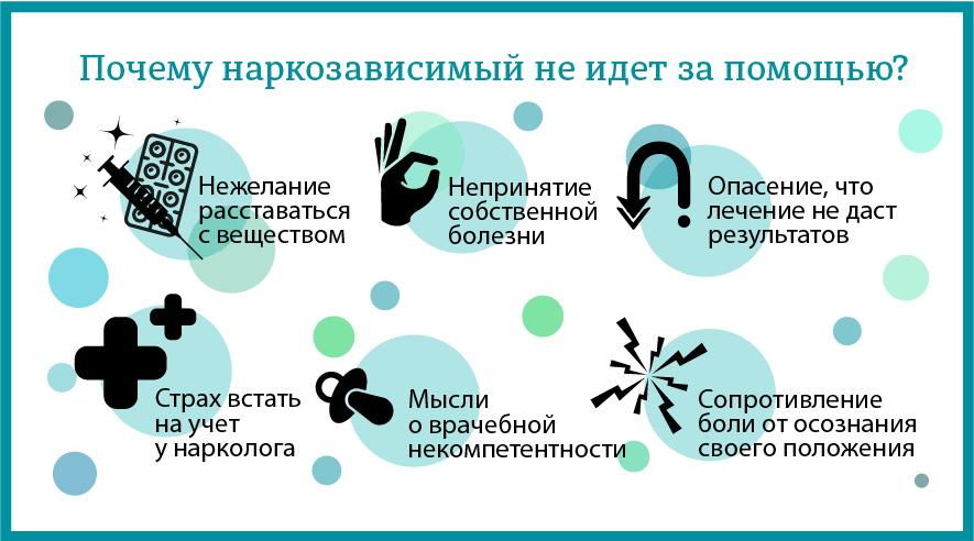избавиться от наркомании в Севастополе