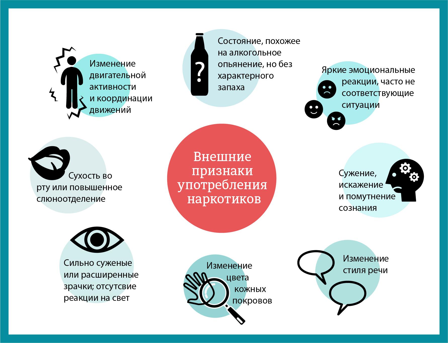 признаки употребления наркотических веществ